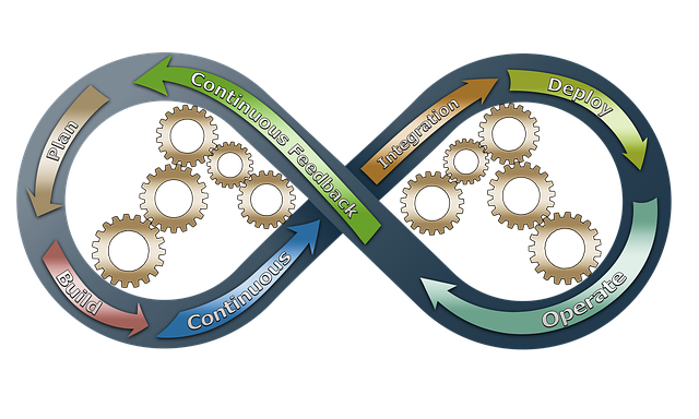 image from Agile Methodologies: Comparing XP and Scrum Part 2